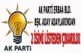 Ak Parti Erbaa Belediye Başkanı Aday Adaylarından 2 İsim Listeden Çıkarıldı