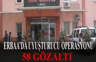 Erbaa'da Uyuşturucu Operasyonu: 58 Gözaltı